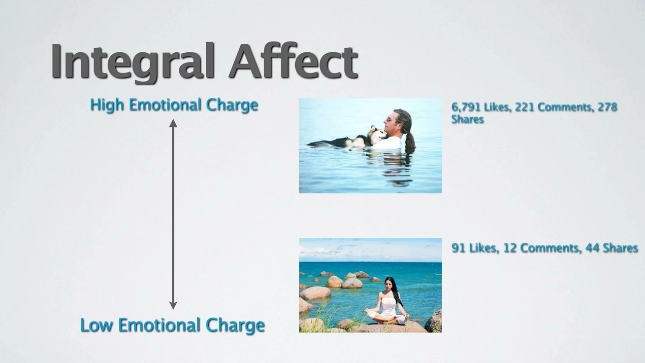 Make Your Facebook Post Go Viral - integral effect